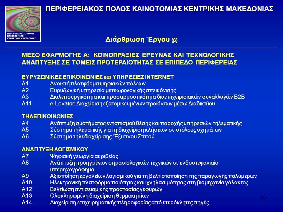 ΠΕΡΙΦΕΡΕΙΑΚΟΣ ΠΟΛΟΣ ΚΑΙΝΟΤΟΜΙΑΣ ΚΕΝΤΡΙΚΗΣ ΜΑΚΕΔΟΝΙΑΣ