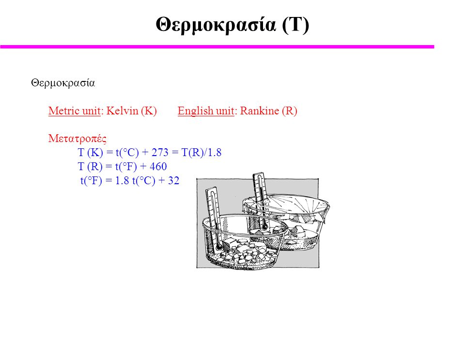 Θερμοκρασία (Τ) Θερμοκρασία