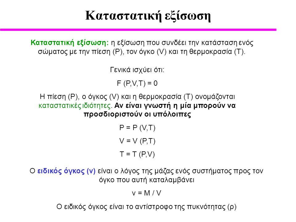 O ειδικός όγκος είναι το αντίστροφο της πυκνότητας (ρ)