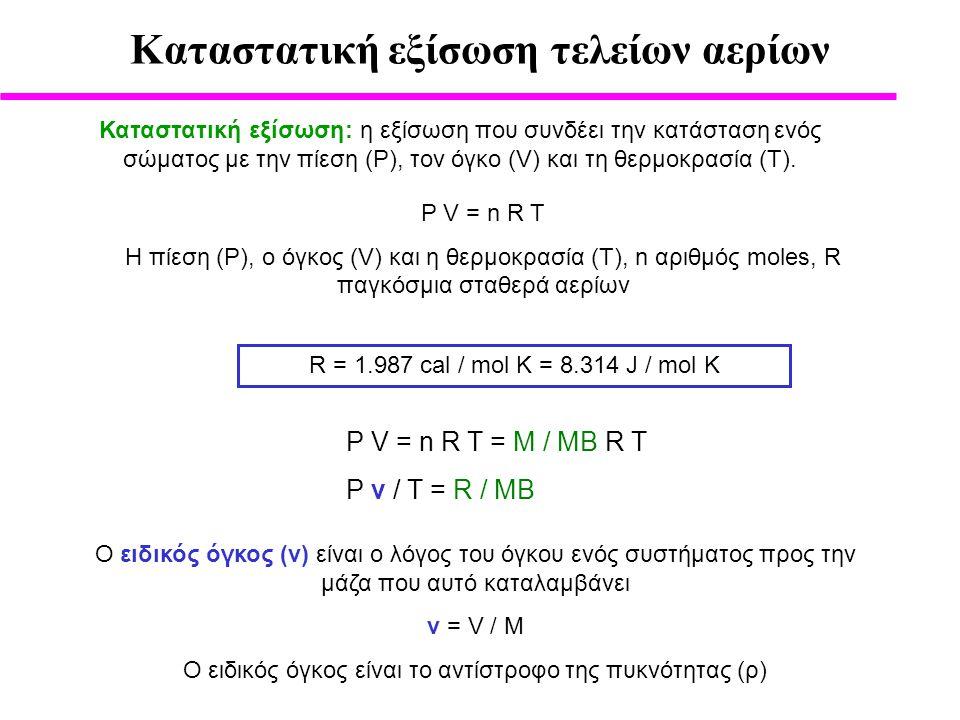 Kαταστατική εξίσωση τελείων αερίων