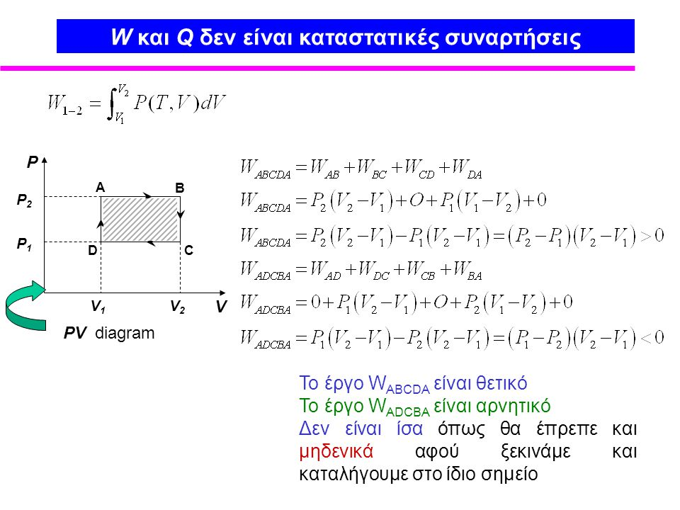 W και Q δεν είναι καταστατικές συναρτήσεις