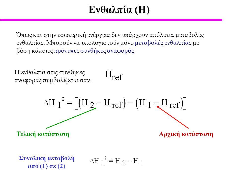 Συνολική μεταβολή από (1) σε (2)