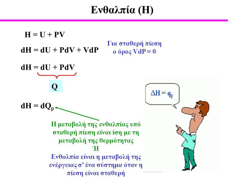 Ενθαλπία (Η) Η = U + PV dΗ = dU + PdV + VdP dΗ = dU + PdV Q dΗ = dQp