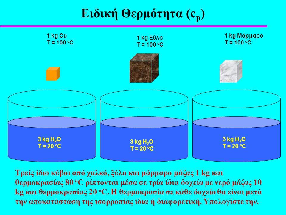 Eιδική Θερμότητα (cp) 1 kg Cu. T = 100 oC. 1 kg Μάρμαρο. T = 100 oC. 1 kg Ξύλο. T = 100 oC. 3 kg Η2Ο.