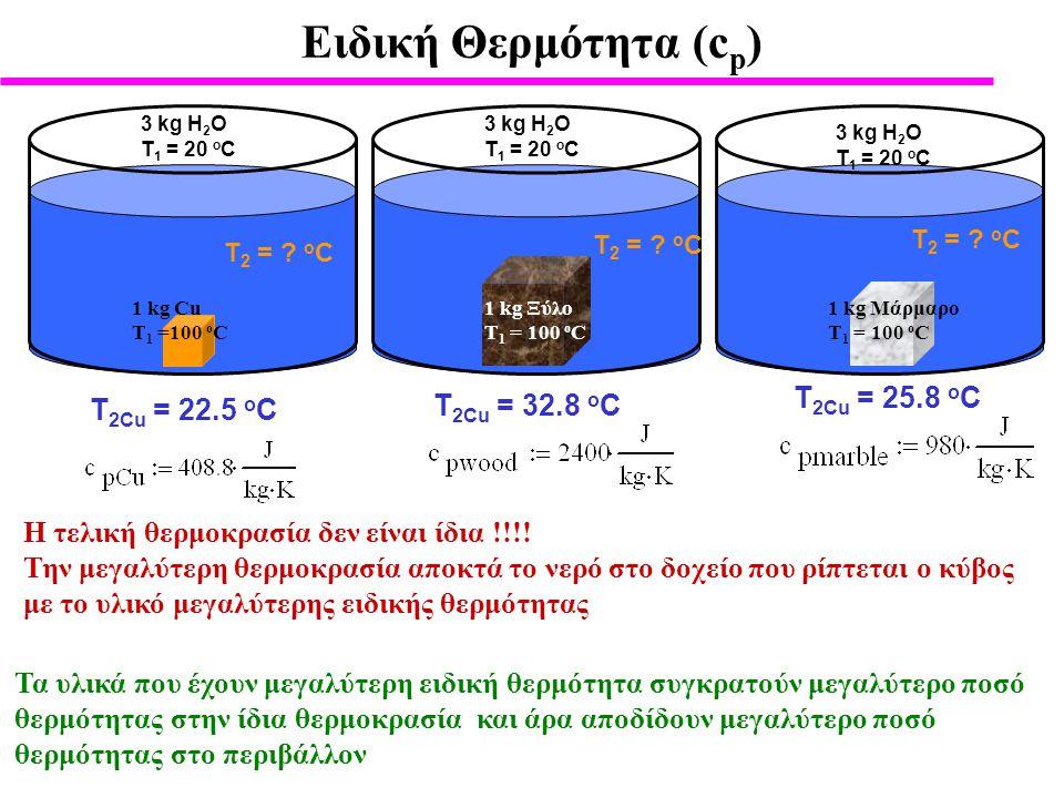 Eιδική Θερμότητα (cp) Η τελική θερμοκρασία δεν είναι ίδια !!!!