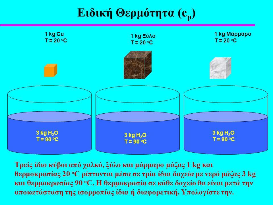 Eιδική Θερμότητα (cp) 1 kg Cu. T = 20 oC. 1 kg Μάρμαρο. T = 20 oC. 1 kg Ξύλο. T = 20 oC. 3 kg Η2Ο.