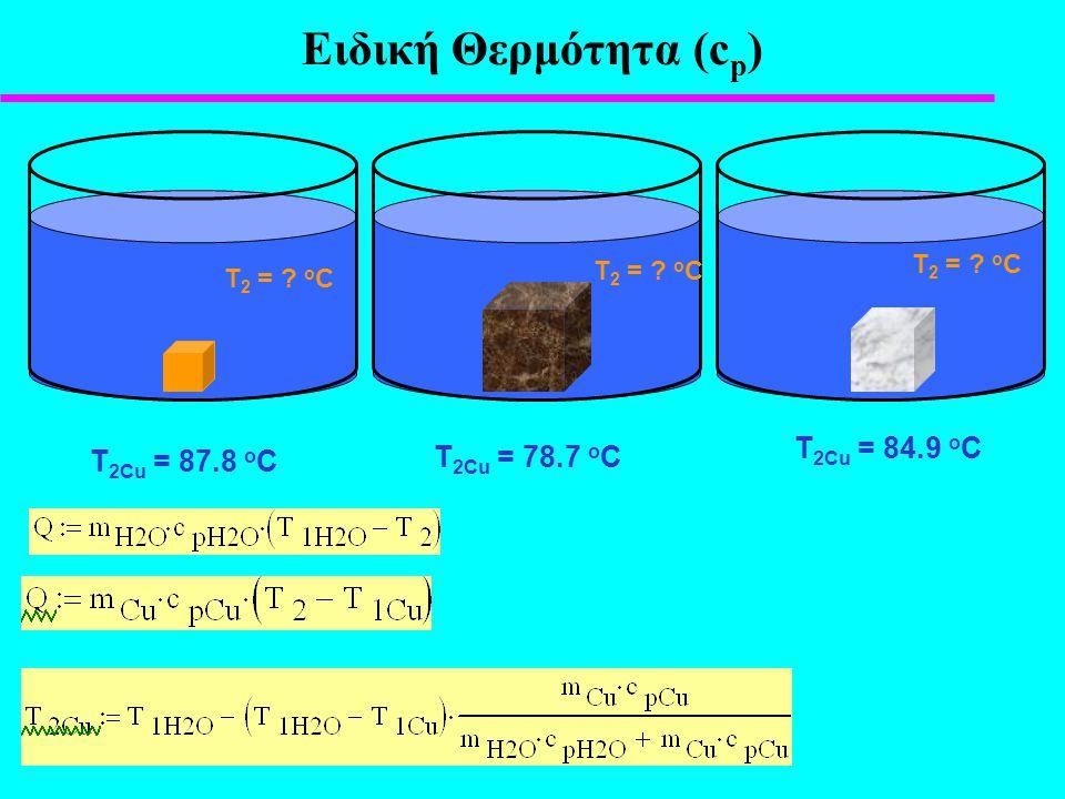 Eιδική Θερμότητα (cp) T2Cu = 84.9 oC T2Cu = 78.7 oC T2Cu = 87.8 oC