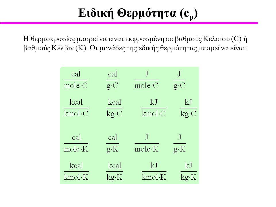 Eιδική Θερμότητα (cp)