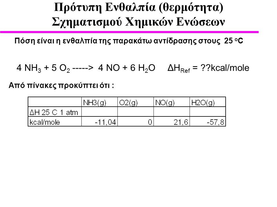 Πρότυπη Ενθαλπία (θερμότητα) Σχηματισμού Χημικών Ενώσεων