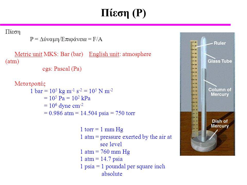 Πίεση (P) Πίεση P = Δύναμη/Επιφάνεια = F/A