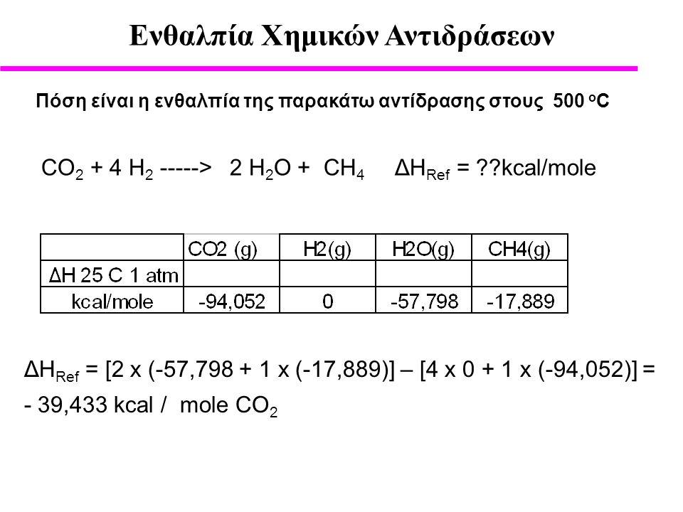 Ενθαλπία Χημικών Αντιδράσεων