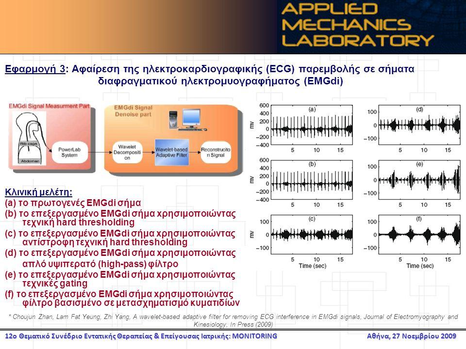 Εφαρμογή 3: Αφαίρεση της ηλεκτροκαρδιογραφικής (ECG) παρεμβολής σε σήματα διαφραγματικού ηλεκτρομυογραφήματος (ΕMGdi)