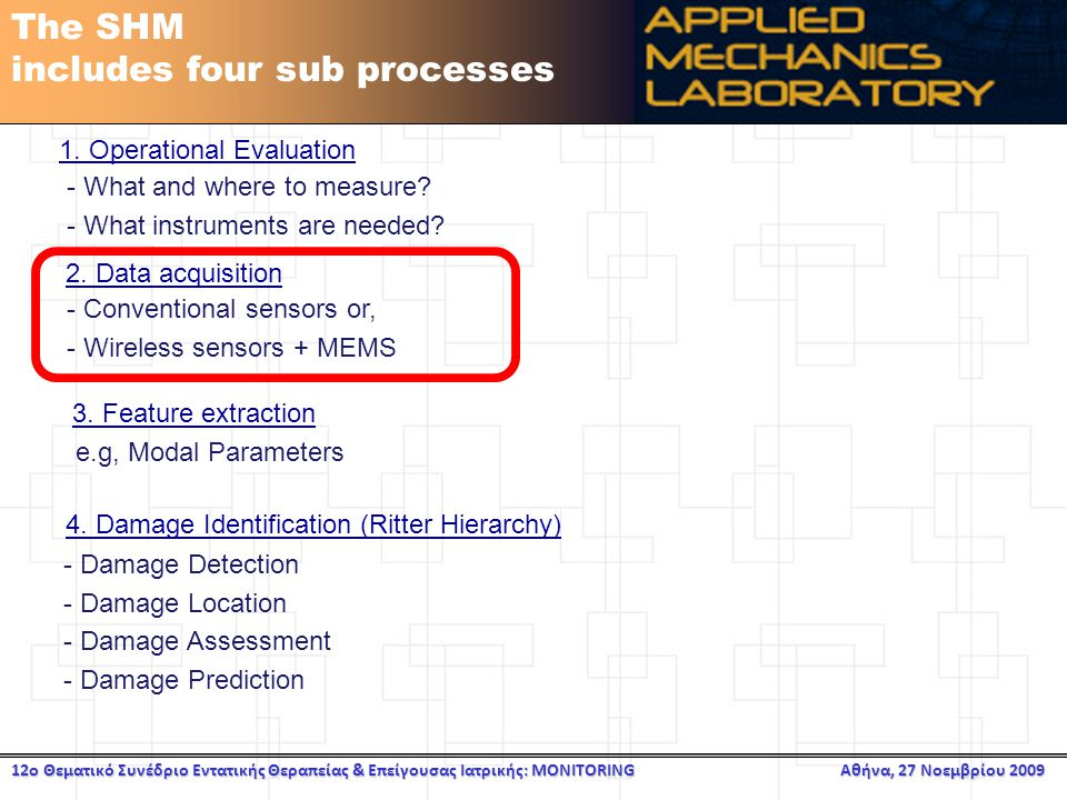 The SHM includes four sub processes