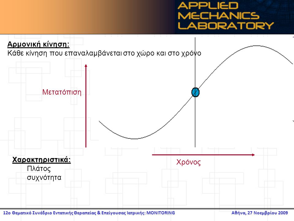 Αρμονική κίνηση: Κάθε κίνηση που επαναλαμβάνεται στο χώρο και στο χρόνο. Μετατόπιση. Χαρακτηριστικά:
