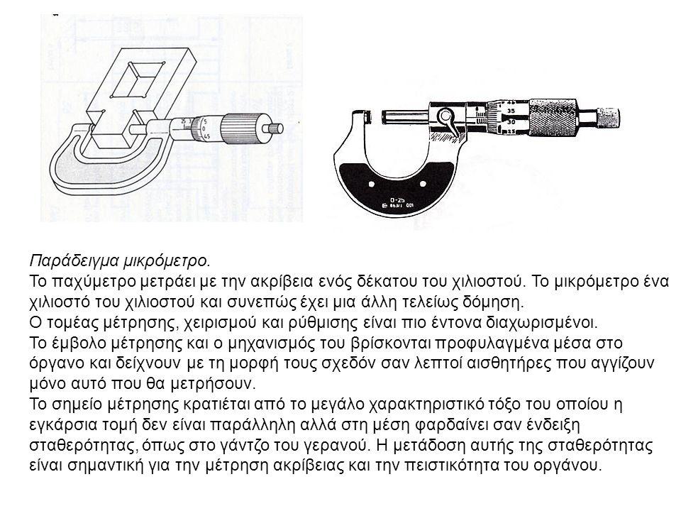 Παράδειγμα μικρόμετρο.