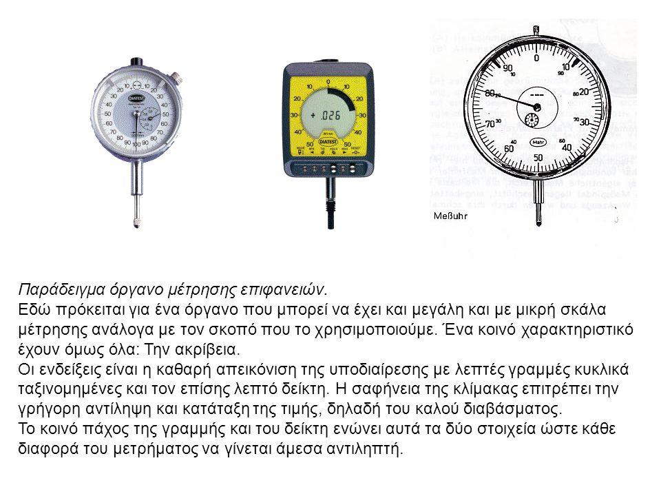Σ96αββ58 Παράδειγμα όργανο μέτρησης επιφανειών.