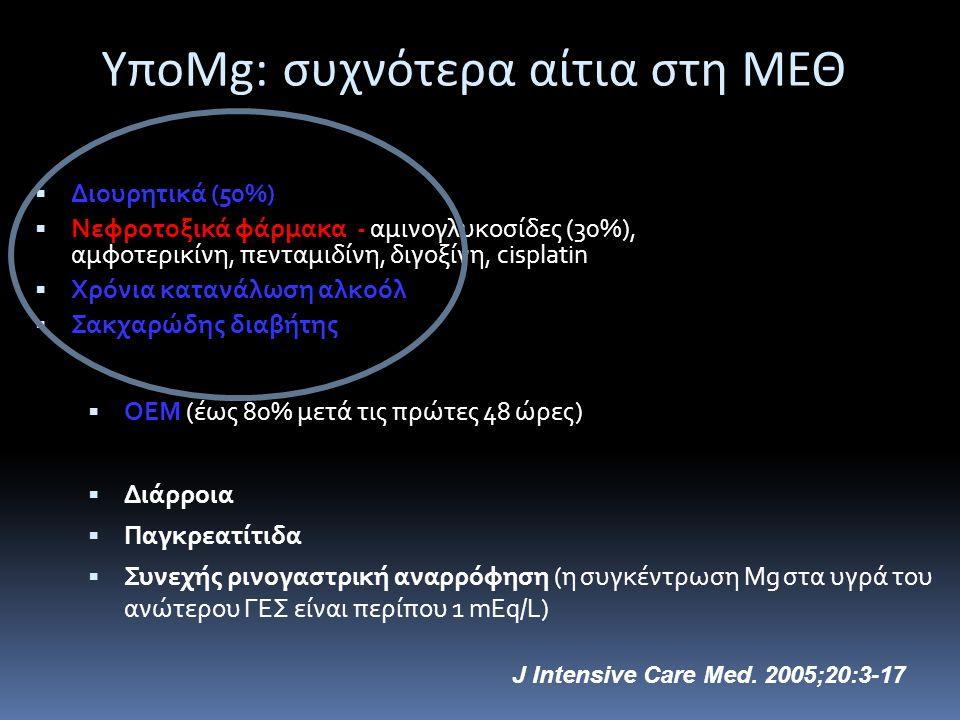 ΥποMg: συχνότερα αίτια στη ΜΕΘ