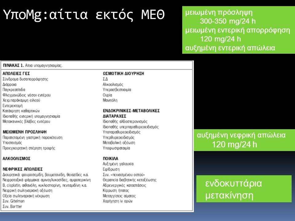 ΥποMg:αίτια εκτός ΜΕΘ ενδοκυττάρια μετακίνηση 120 mg/24 h