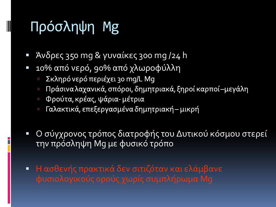 Πρόσληψη Mg Άνδρες 350 mg & γυναίκες 300 mg /24 h