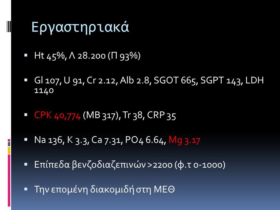 Εργαστηριακά Ht 45%, Λ 28.200 (Π 93%)