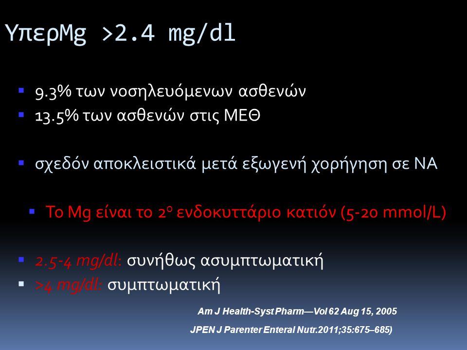 Το Mg είναι το 2ο ενδοκυττάριο κατιόν (5-20 mmol/L)
