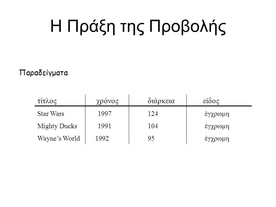 Η Πράξη της Προβολής Παραδείγματα τίτλος χρόνος διάρκεια είδος