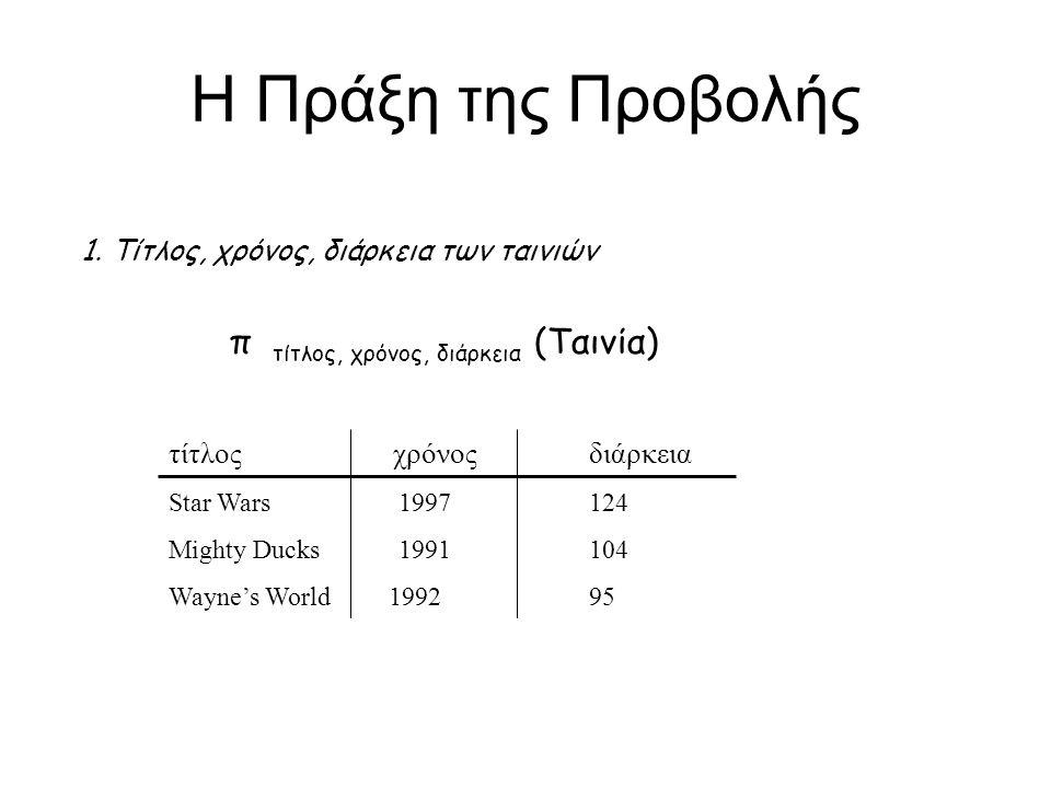 Η Πράξη της Προβολής π τίτλος, χρόνος, διάρκεια (Ταινία)