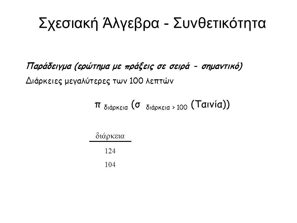 Σχεσιακή Άλγεβρα - Συνθετικότητα