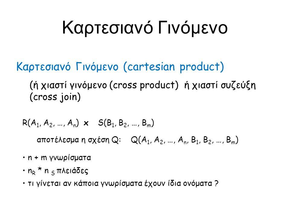 Καρτεσιανό Γινόμενο Καρτεσιανό Γινόμενο (cartesian product)
