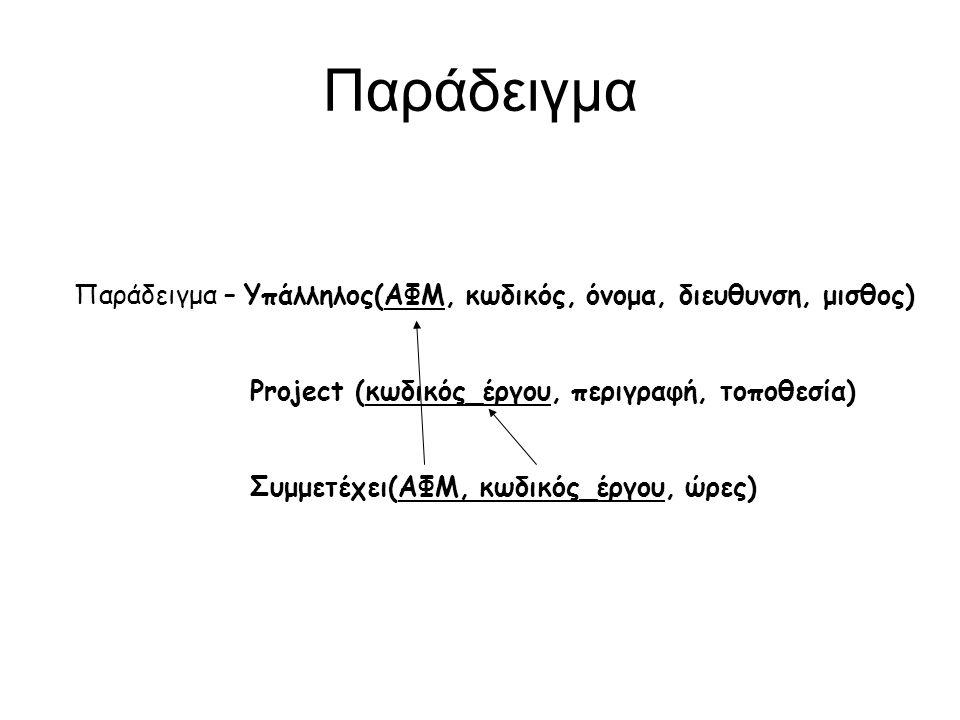 Παράδειγμα Παράδειγμα – Υπάλληλος(ΑΦΜ, κωδικός, όνομα, διευθυνση, μισθος) Project (κωδικός_έργου, περιγραφή, τοποθεσία)