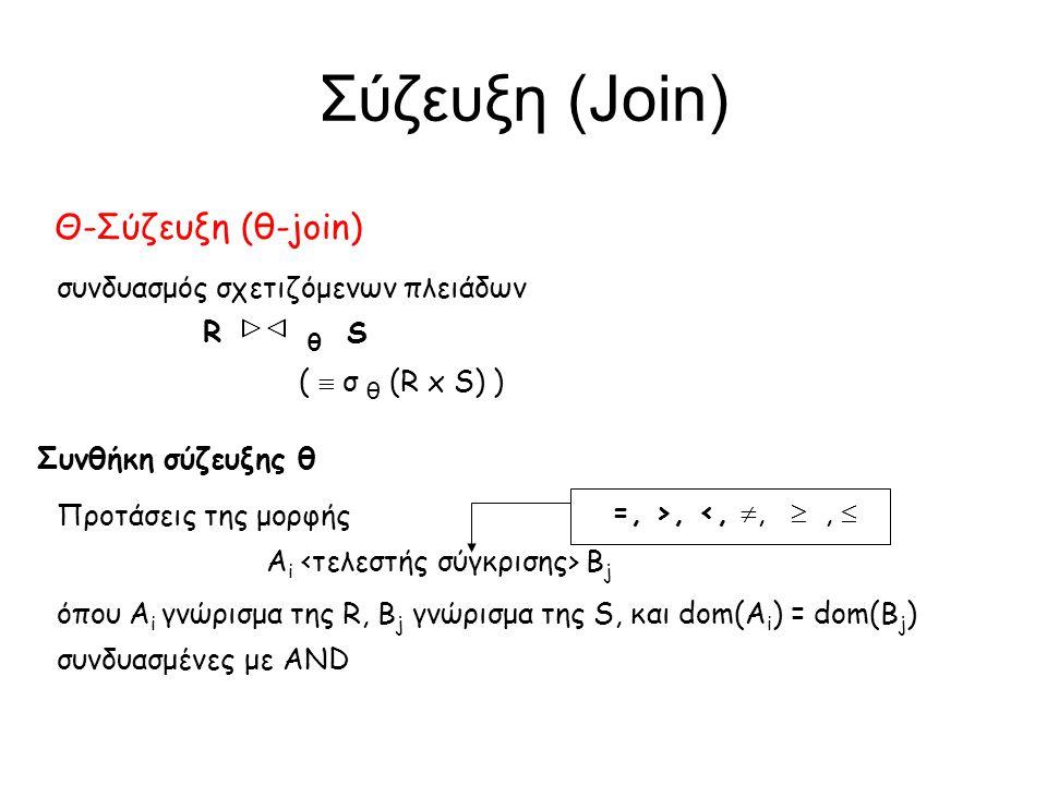 Σύζευξη (Join) Θ-Σύζευξη (θ-join) συνδυασμός σχετιζόμενων πλειάδων