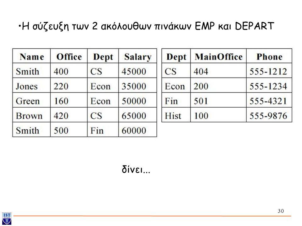 Η σύζευξη των 2 ακόλουθων πινάκων EMP και DEPART
