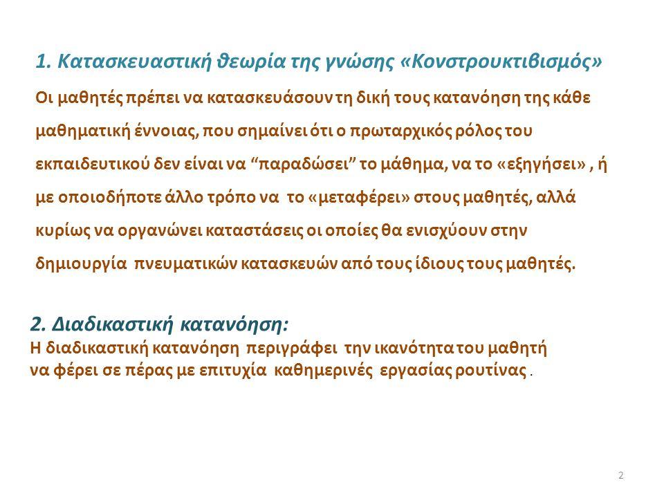 1. Κατασκευαστική θεωρία της γνώσης «Κονστρουκτιβισμός»