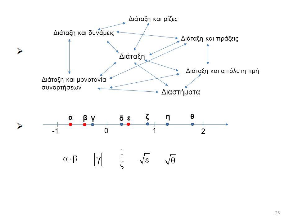Διάταξη Διαστήματα -1 1 2 α β γ δ ε ζ η θ Διάταξη και ρίζες