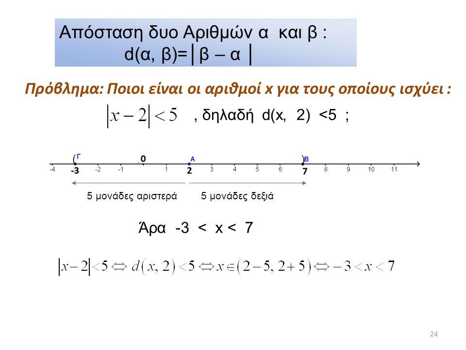 Απόσταση δυο Αριθμών α και β : d(α, β)=│β – α │