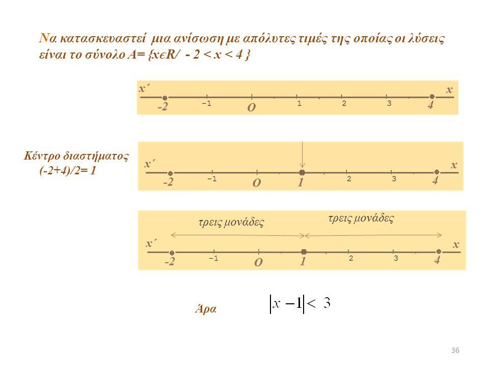 Να κατασκευαστεί μια ανίσωση με απόλυτες τιμές της οποίας οι λύσεις είναι το σύνολο A= {xЄR/ - 2 < x < 4 }