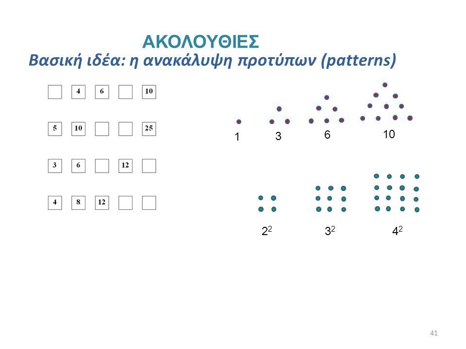 Βασική ιδέα: η ανακάλυψη προτύπων (patterns)