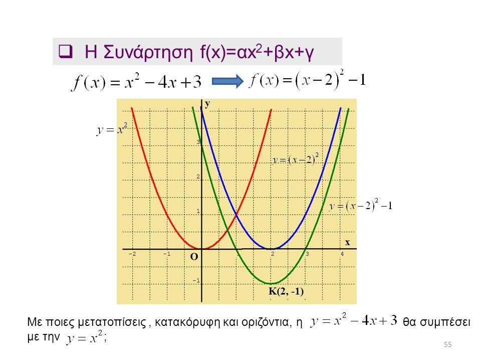 Η Συνάρτηση f(x)=αx2+βx+γ