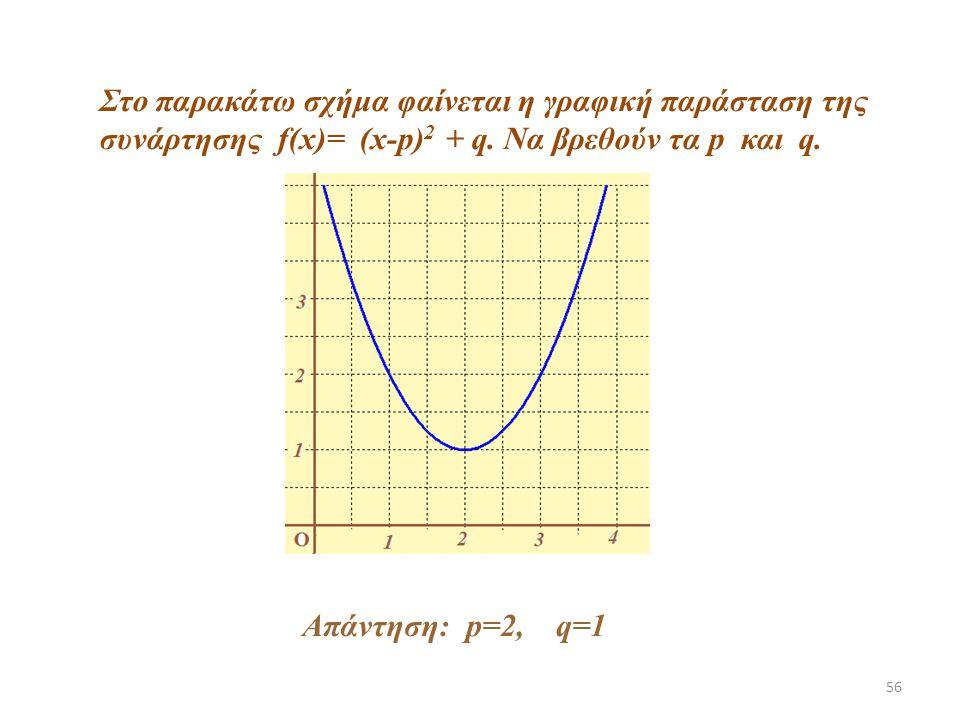Στο παρακάτω σχήμα φαίνεται η γραφική παράσταση της συνάρτησης f(x)= (x-p)2 + q. Να βρεθούν τα p και q.