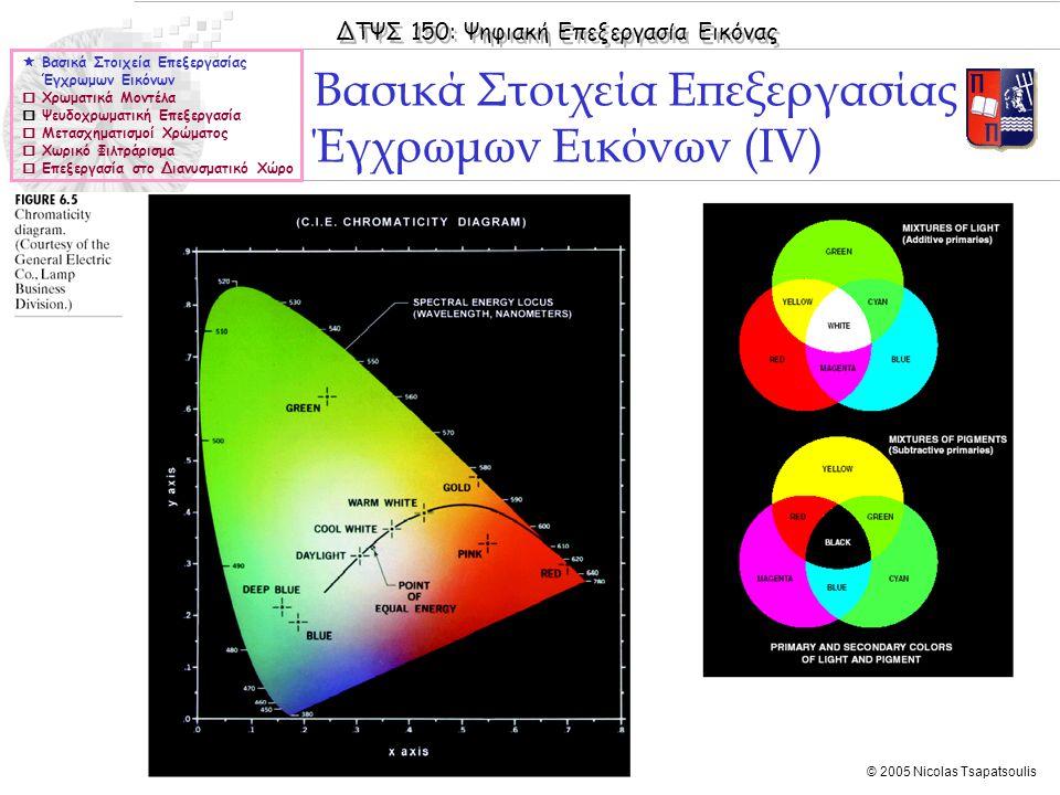 Βασικά Στοιχεία Επεξεργασίας Έγχρωμων Εικόνων (IV)