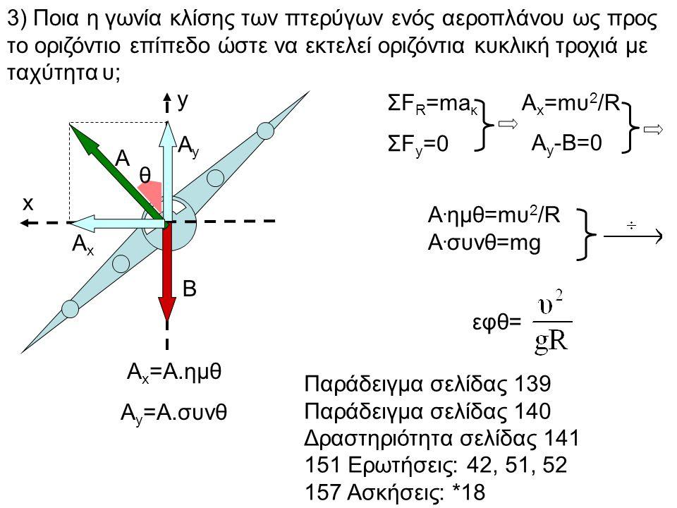 3) Ποια η γωνία κλίσης των πτερύγων ενός αεροπλάνου ως προς το οριζόντιο επίπεδο ώστε να εκτελεί οριζόντια κυκλική τροχιά με ταχύτητα υ;