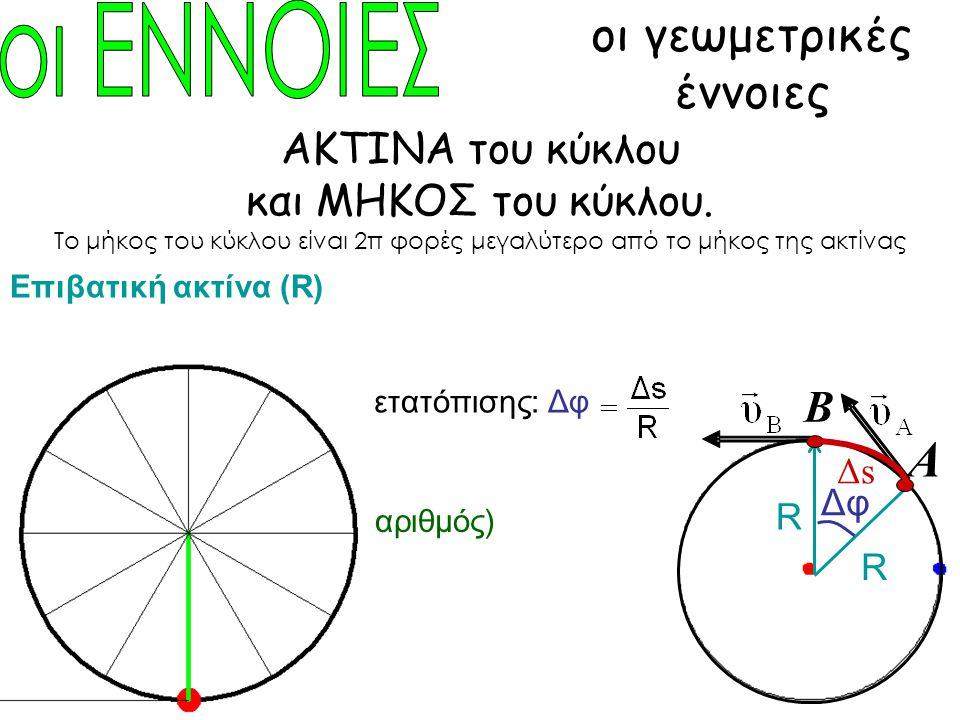 A οι γεωμετρικές έννοιες B οι ΕΝΝΟΙΕΣ ΑΚΤΙΝΑ του κύκλου