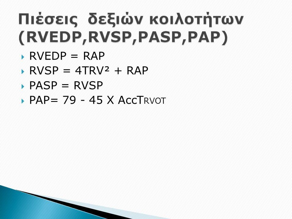 Πιέσεις δεξιών κοιλοτήτων (RVEDP,RVSP,PASP,PAP)