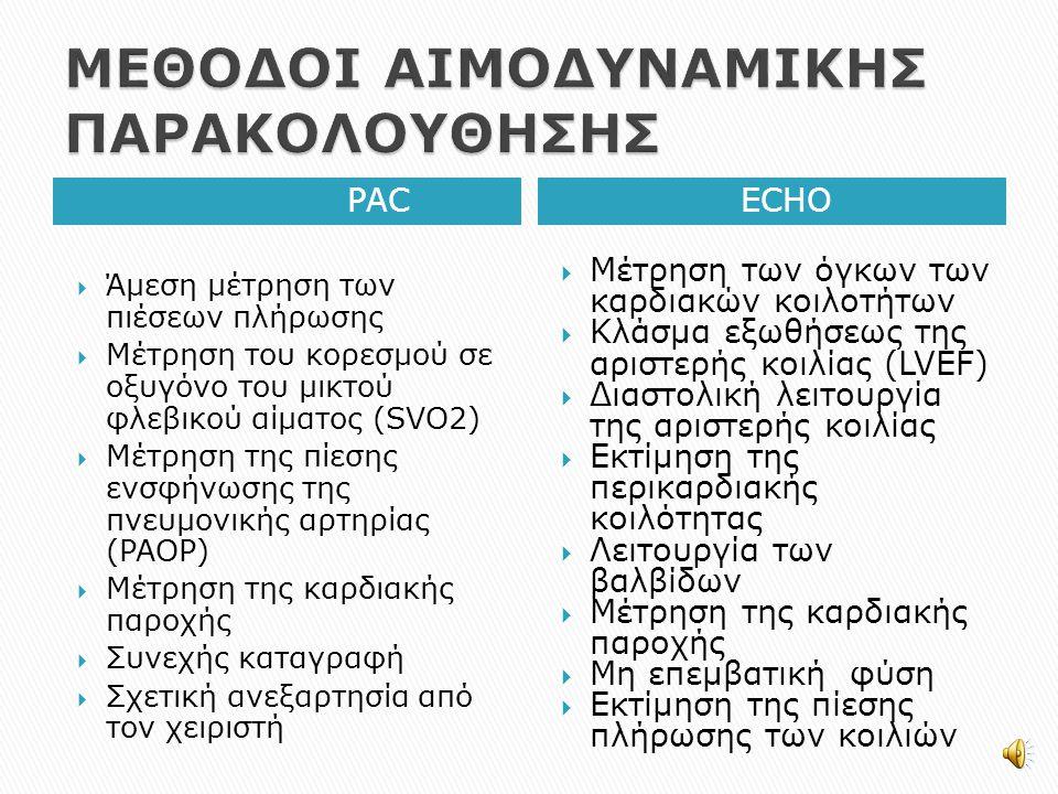 ΜΕΘΟΔΟΙ ΑΙΜΟΔΥΝΑΜΙΚΗΣ ΠΑΡΑΚΟΛΟΥΘΗΣΗΣ
