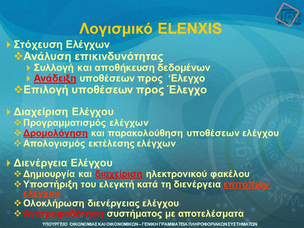 Λογισμικό ELENXIS Ανάλυση επικινδυνότητας