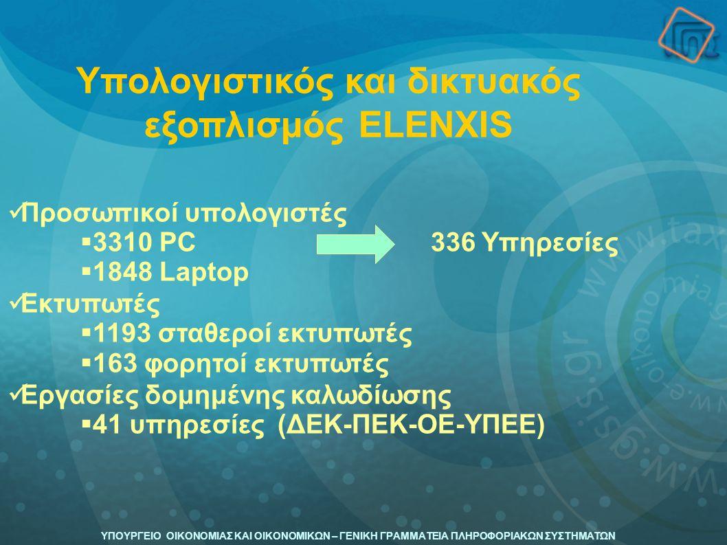 Υπολογιστικός και δικτυακός εξοπλισμός ELENXIS