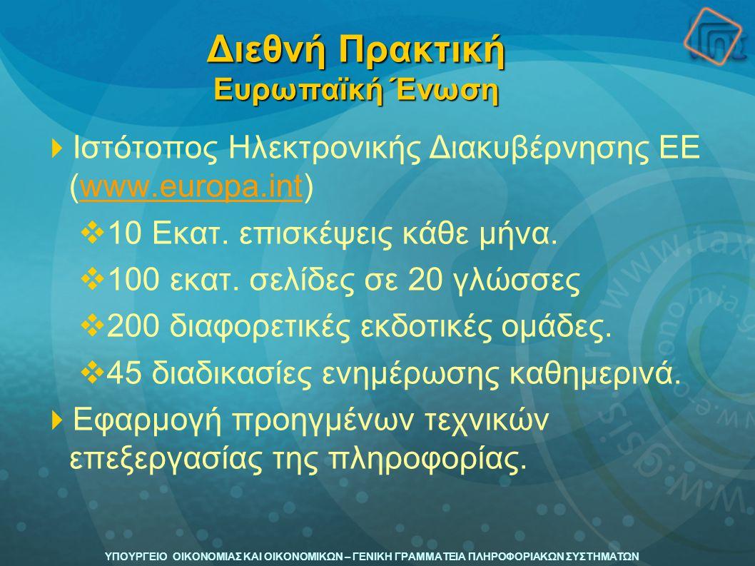 Διεθνή Πρακτική Ευρωπαϊκή Ένωση