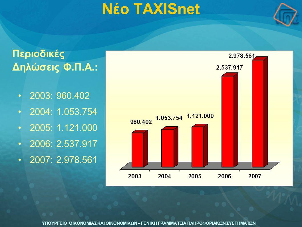 Νέο TAXISnet Περιοδικές Δηλώσεις Φ.Π.Α.: 2003: 960.402 2004: 1.053.754
