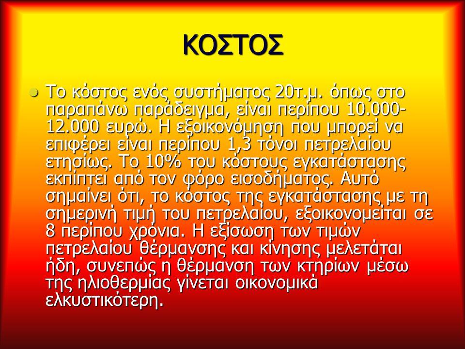 ΚΟΣΤΟΣ