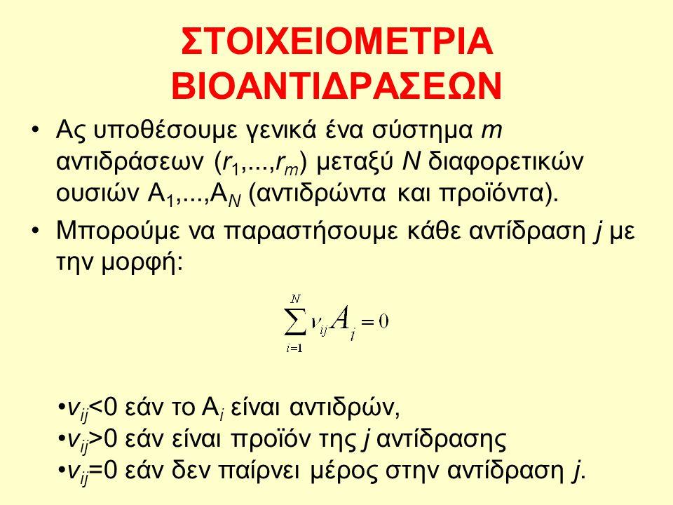 ΣΤΟΙΧΕΙΟΜΕΤΡΙΑ ΒΙΟΑΝΤΙΔΡΑΣΕΩΝ